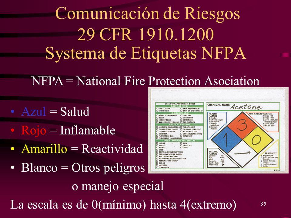 Systema de Etiquetas NFPA
