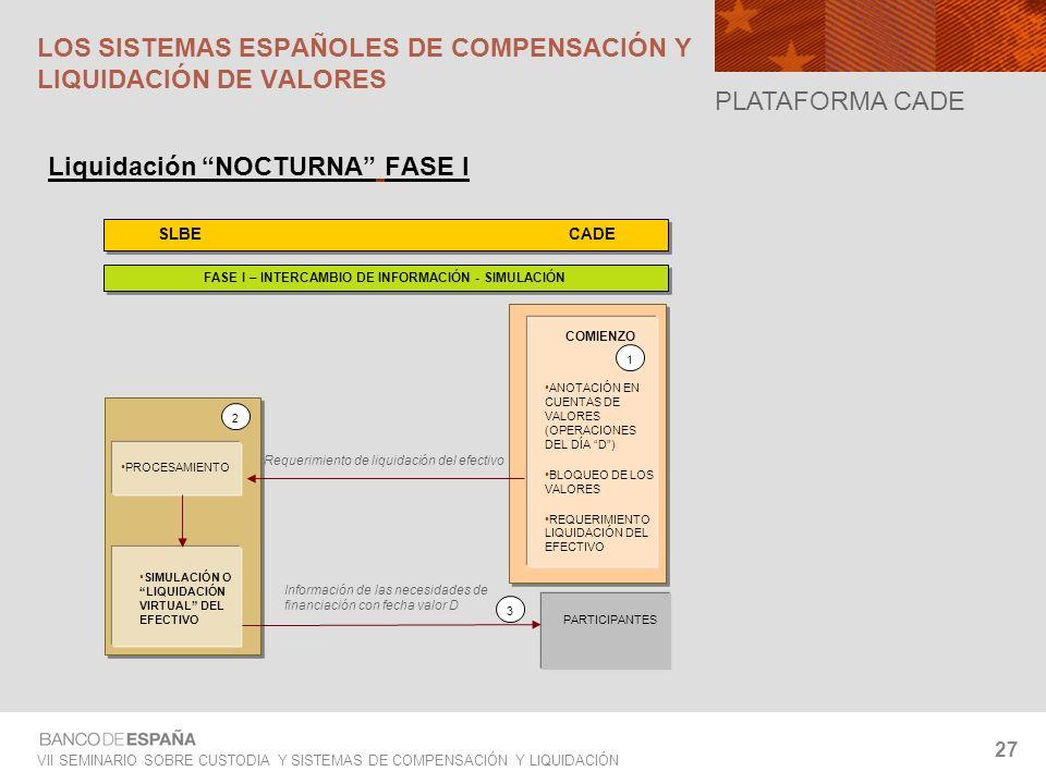 LOS SISTEMAS ESPAÑOLES DE COMPENSACIÓN Y LIQUIDACIÓN DE VALORES