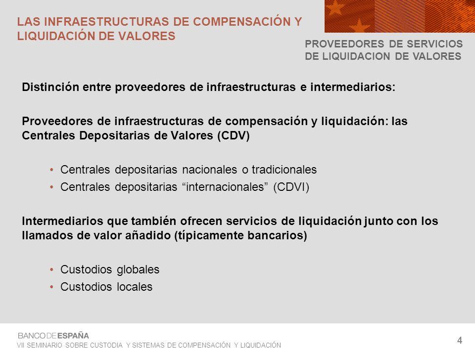 LAS INFRAESTRUCTURAS DE COMPENSACIÓN Y LIQUIDACIÓN DE VALORES