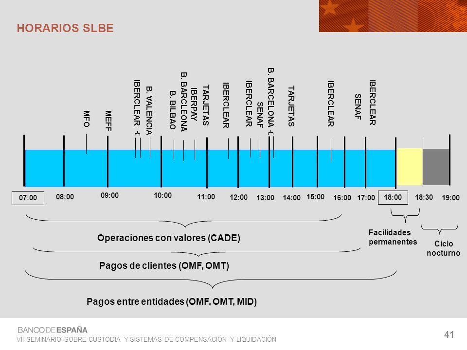 HORARIOS SLBE Operaciones con valores (CADE)