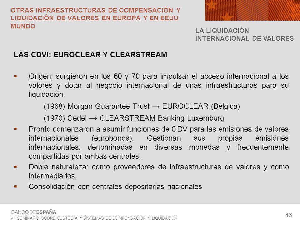 LAS CDVI: EUROCLEAR Y CLEARSTREAM