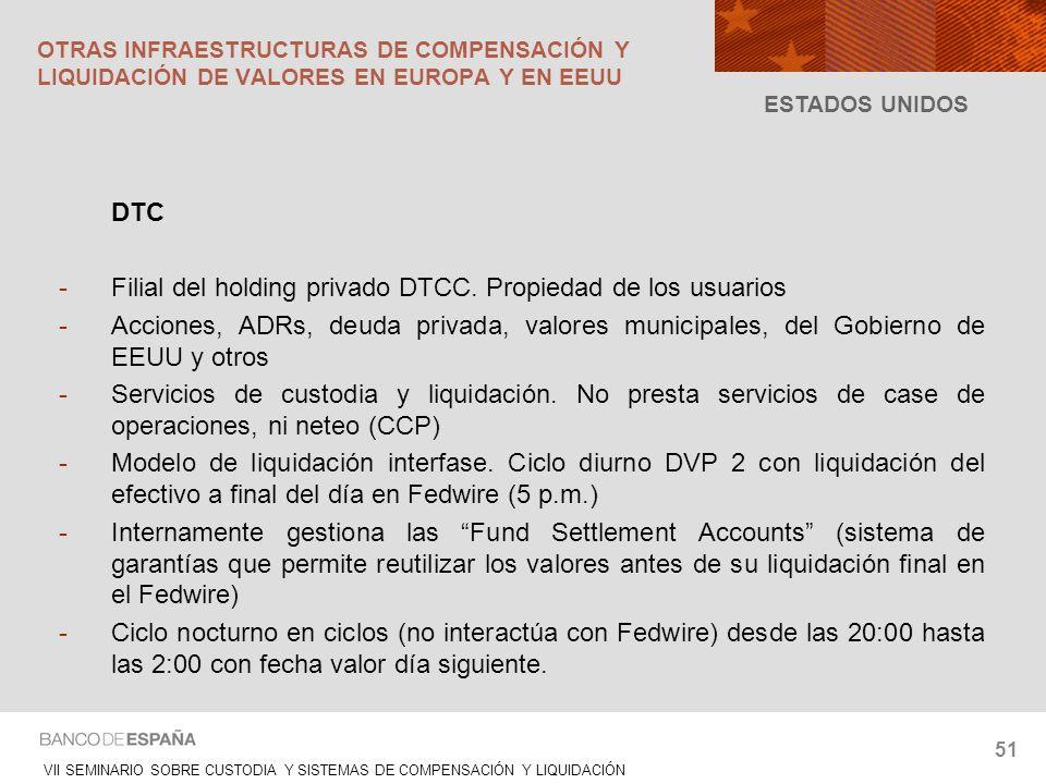 Filial del holding privado DTCC. Propiedad de los usuarios