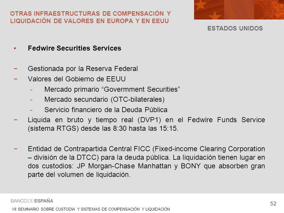 Fedwire Securities Services Gestionada por la Reserva Federal