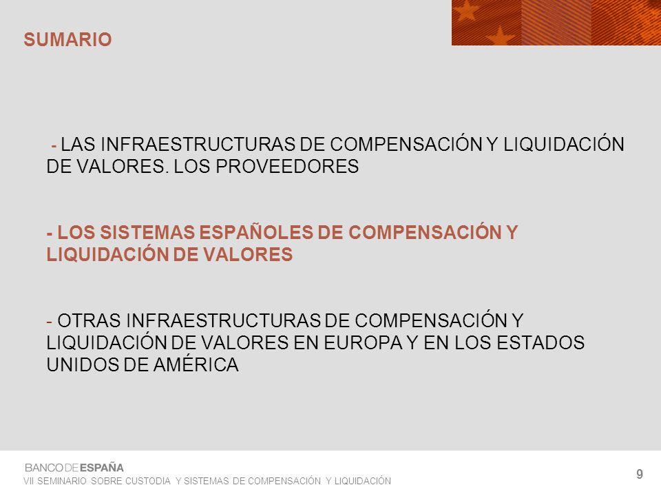 - LOS SISTEMAS ESPAÑOLES DE COMPENSACIÓN Y LIQUIDACIÓN DE VALORES