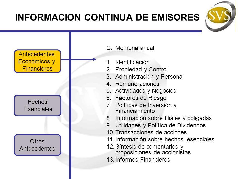 INFORMACION CONTINUA DE EMISORES
