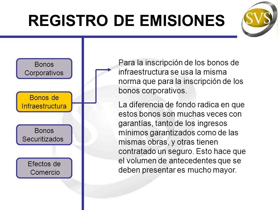 REGISTRO DE EMISIONES Para la inscripción de los bonos de infraestructura se usa la misma norma que para la inscripción de los bonos corporativos.