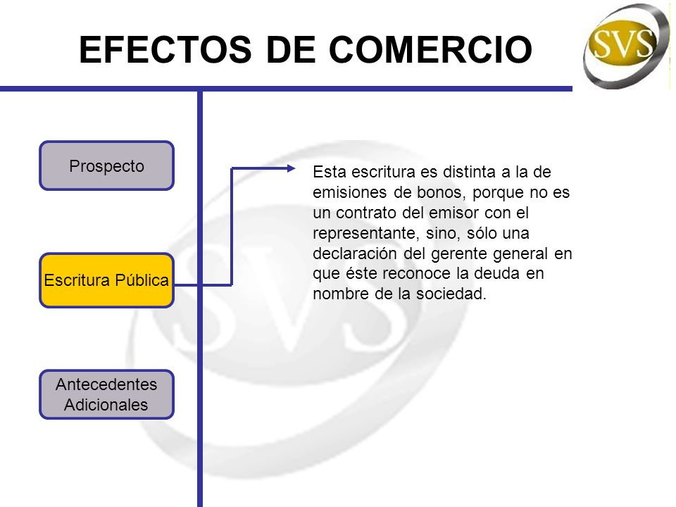 EFECTOS DE COMERCIO Prospecto