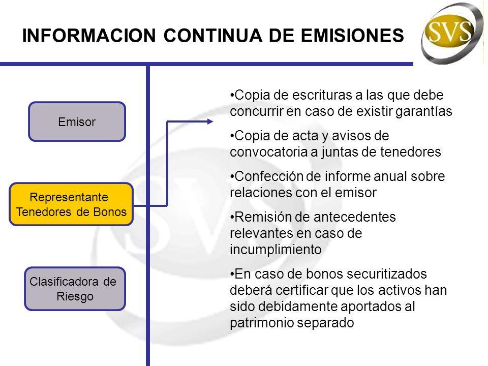 INFORMACION CONTINUA DE EMISIONES