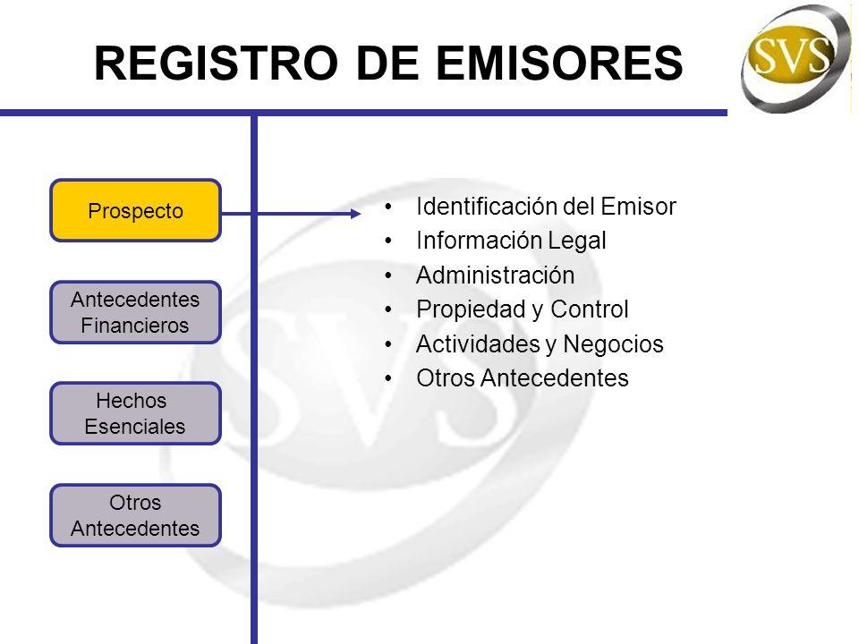 REGISTRO DE EMISORES Identificación del Emisor Información Legal