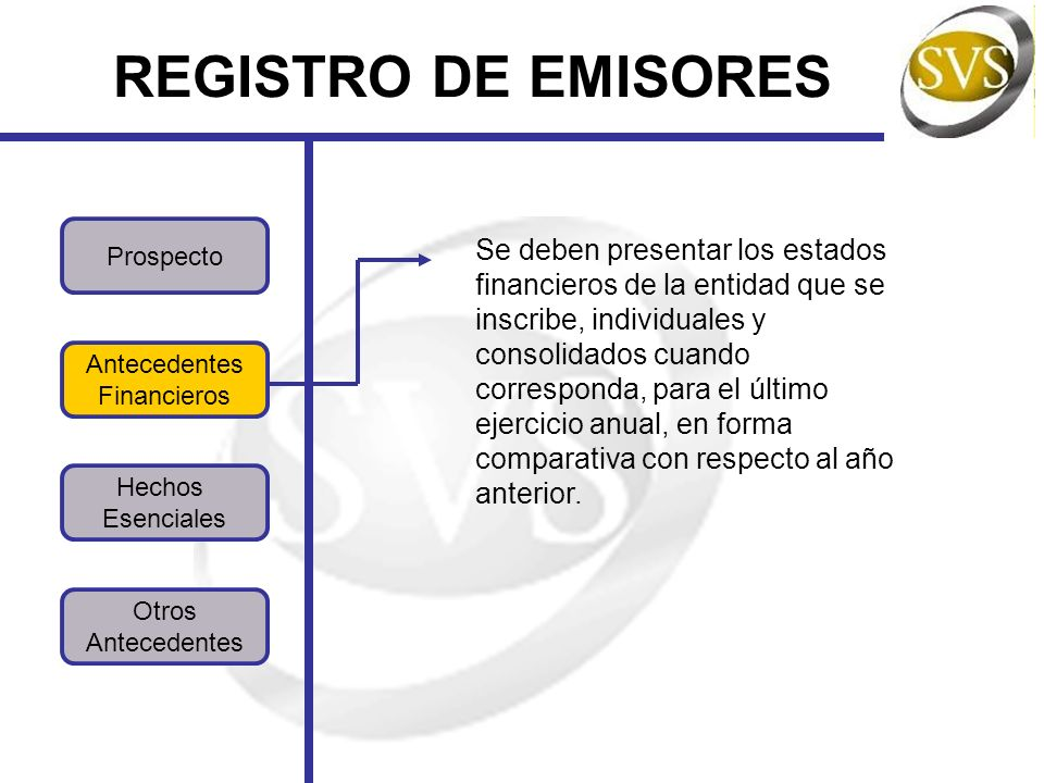 REGISTRO DE EMISORES Prospecto.