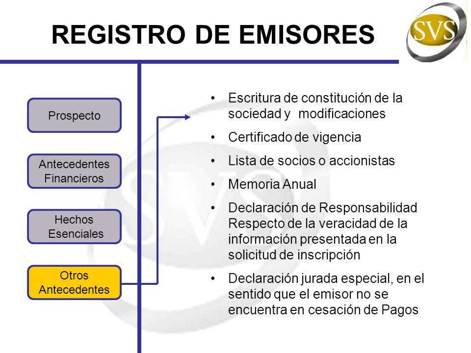 REGISTRO DE EMISORES Escritura de constitución de la sociedad y modificaciones. Certificado de vigencia.