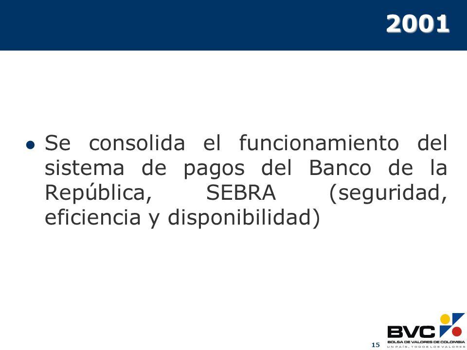 2001Se consolida el funcionamiento del sistema de pagos del Banco de la República, SEBRA (seguridad, eficiencia y disponibilidad)