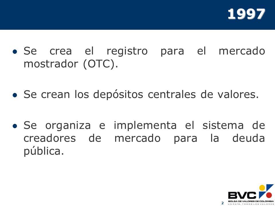 1997 Se crea el registro para el mercado mostrador (OTC).