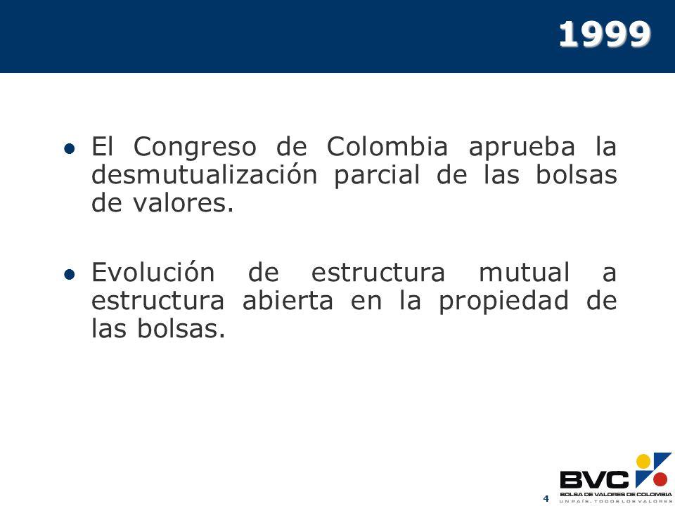 1999 El Congreso de Colombia aprueba la desmutualización parcial de las bolsas de valores.