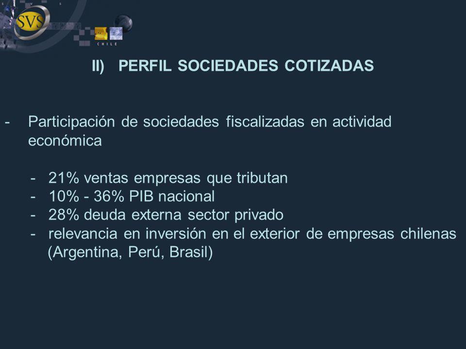 II) PERFIL SOCIEDADES COTIZADAS