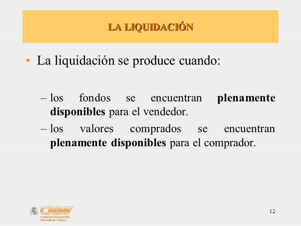 La liquidación se produce cuando: