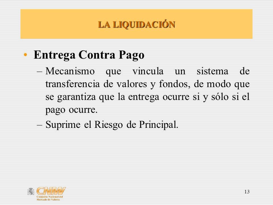 LA LIQUIDACIÓN Entrega Contra Pago.