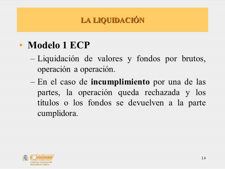 LA LIQUIDACIÓN Modelo 1 ECP. Liquidación de valores y fondos por brutos, operación a operación.