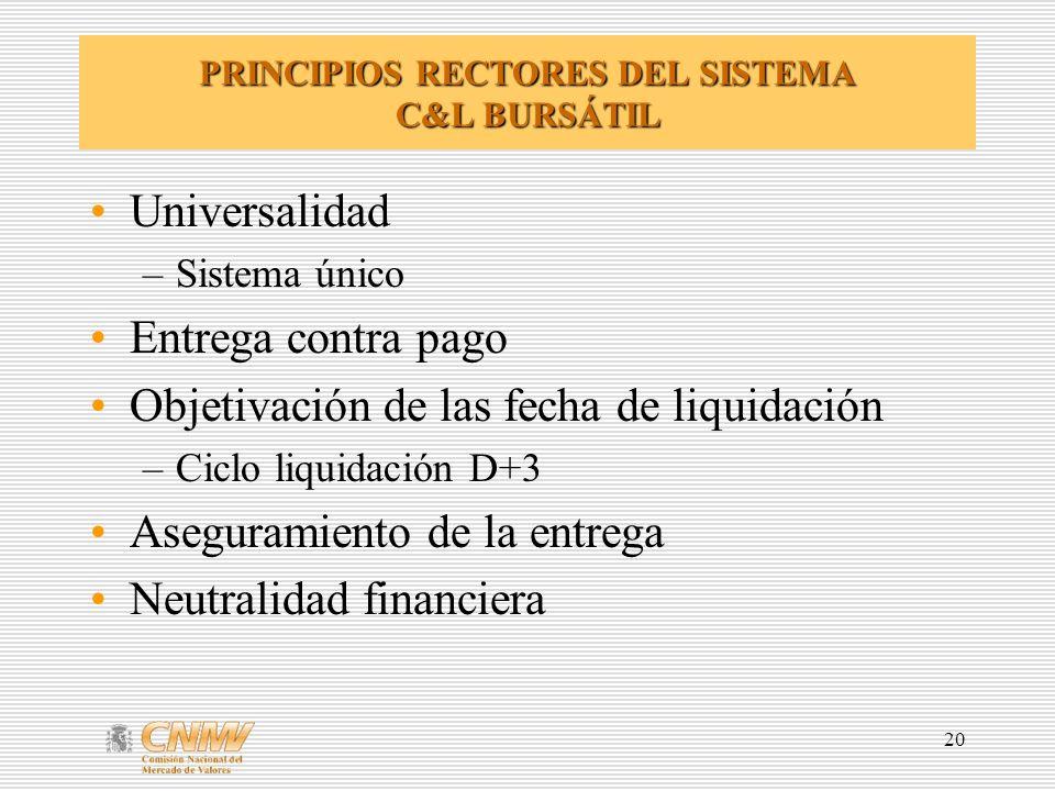 PRINCIPIOS RECTORES DEL SISTEMA C&L BURSÁTIL