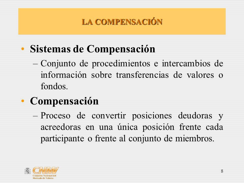 Sistemas de Compensación