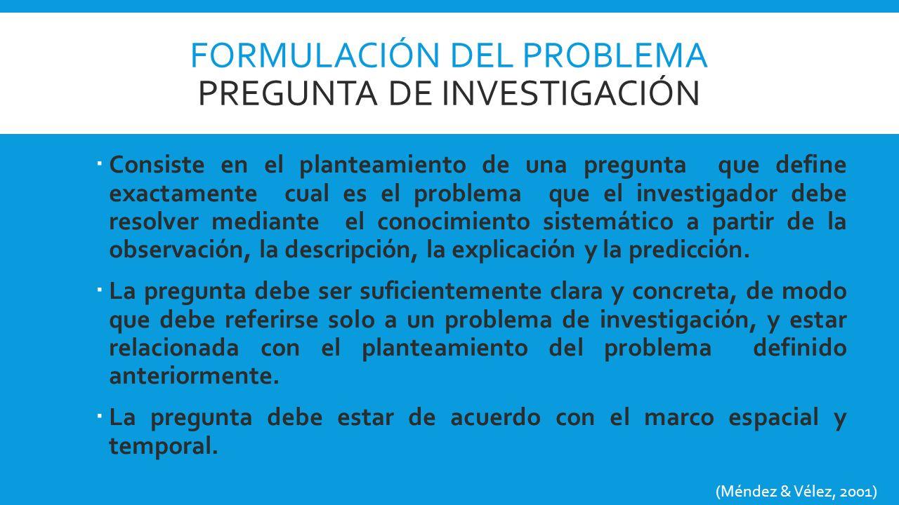 Formulación del problema pregunta de investigación