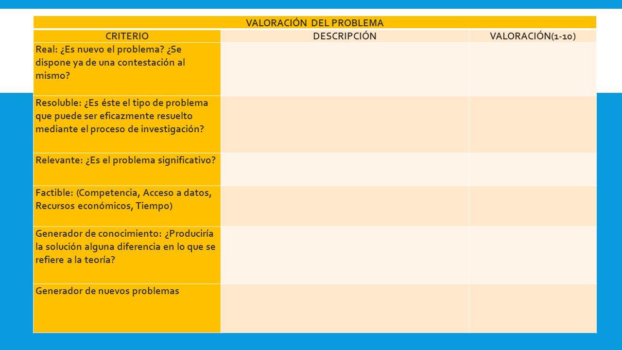 VALORACIÓN DEL PROBLEMA