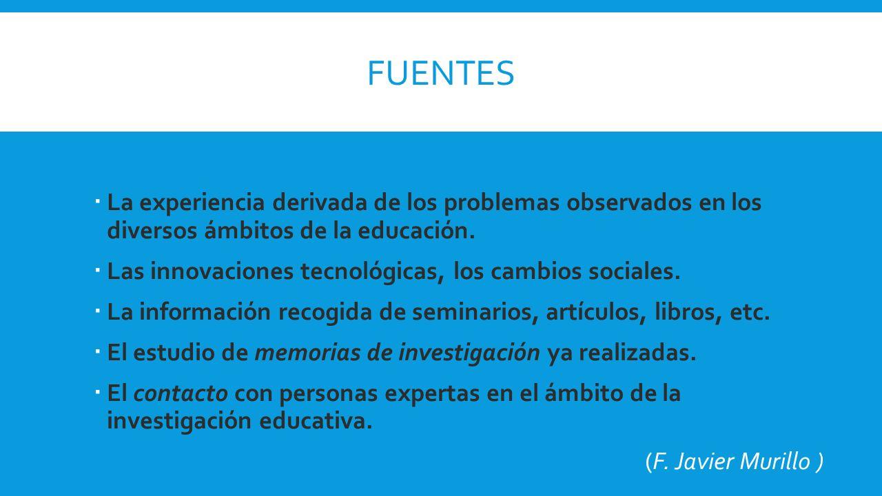 Fuentes La experiencia derivada de los problemas observados en los diversos ámbitos de la educación.