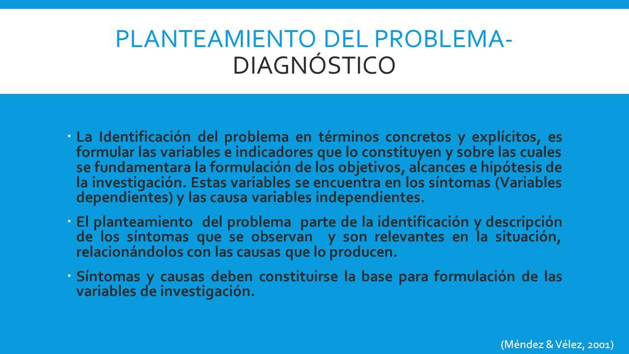 Planteamiento del problema-Diagnóstico