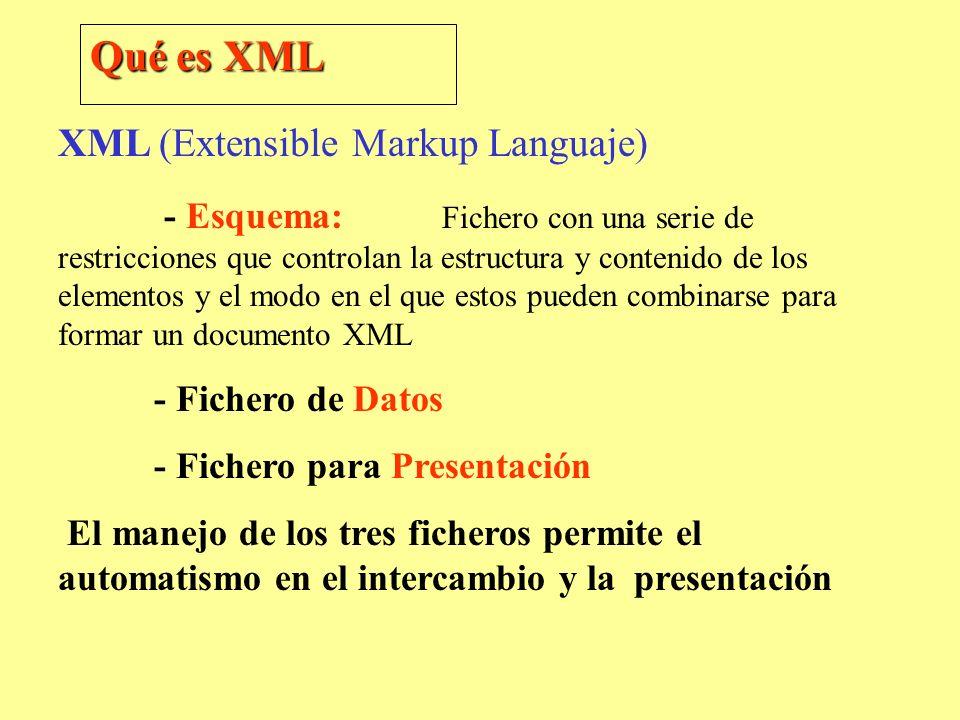 Qué es XML XML (Extensible Markup Languaje)