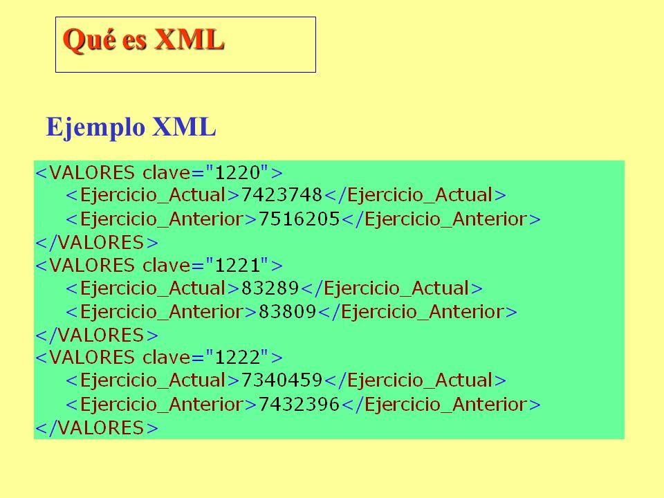 Qué es XML Ejemplo XML