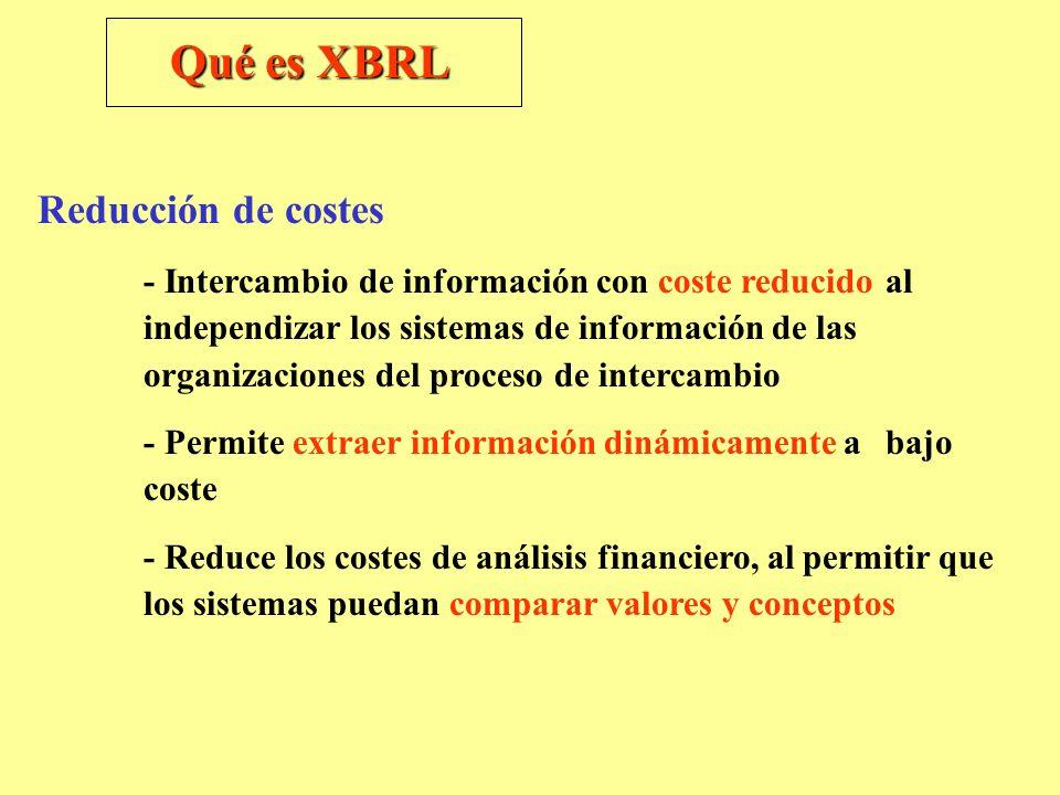 Qué es XBRL Reducción de costes