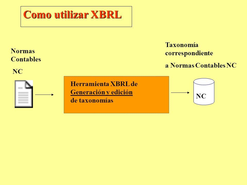 Como utilizar XBRL Taxonomía correspondiente Normas Contables
