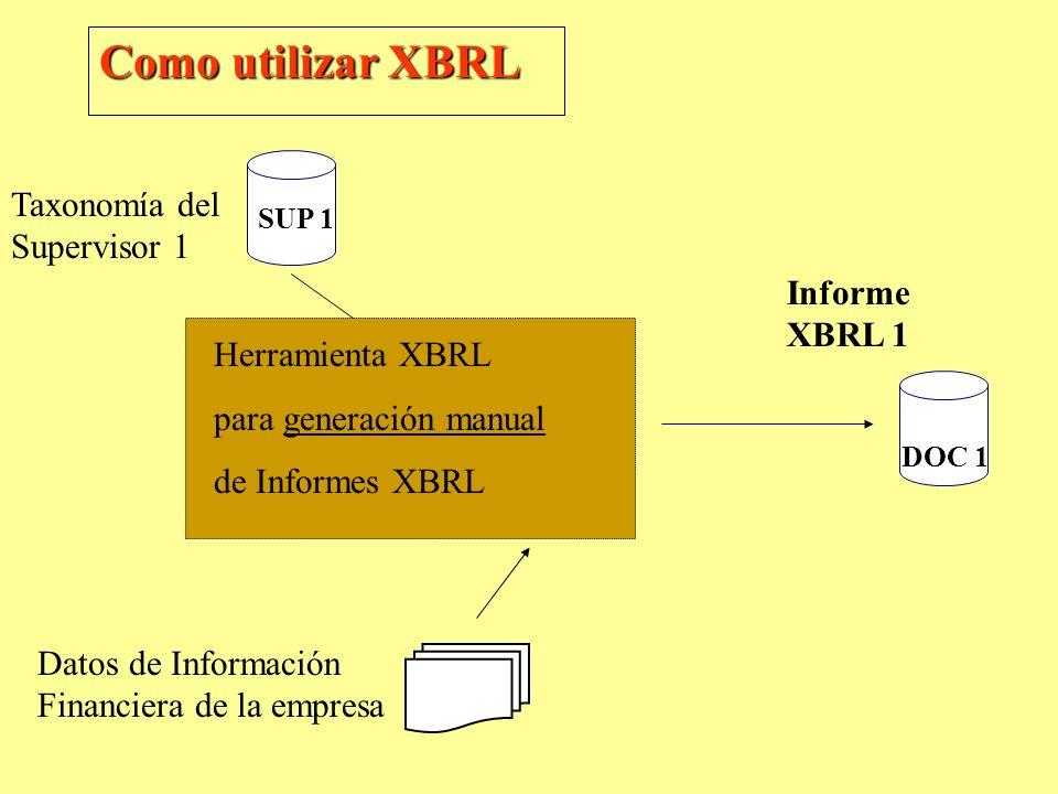 Como utilizar XBRL Taxonomía del Supervisor 1 Informe XBRL 1