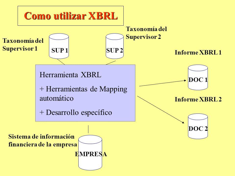 Como utilizar XBRL Herramienta XBRL