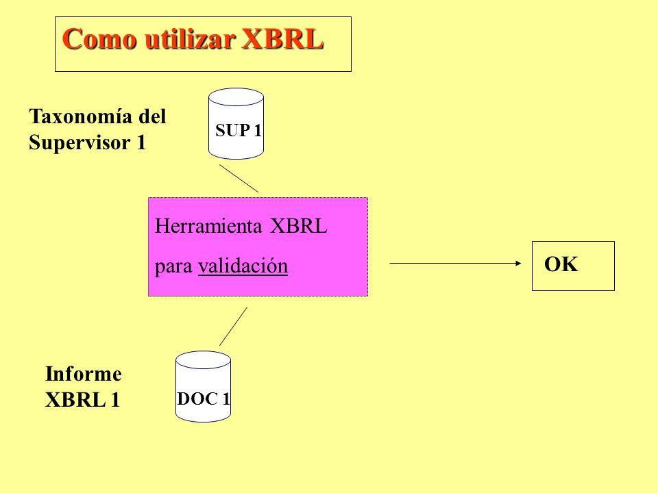 Como utilizar XBRL Taxonomía del Supervisor 1 Herramienta XBRL