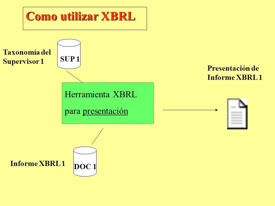 Como utilizar XBRL Herramienta XBRL para presentación