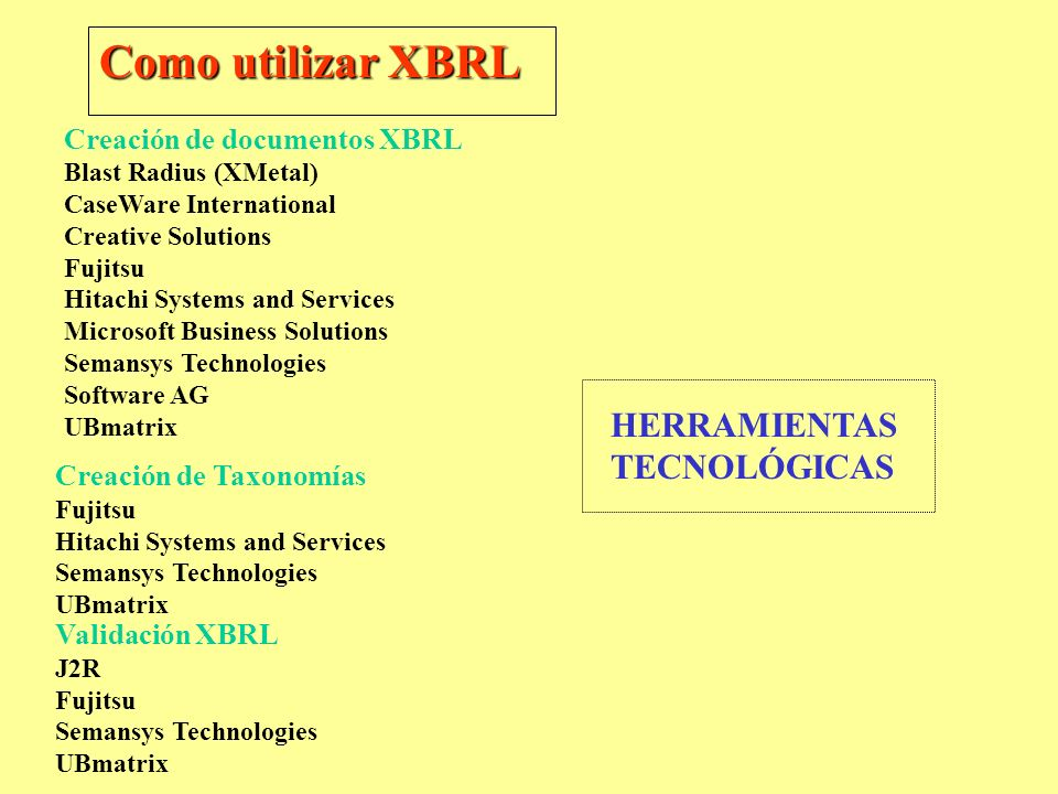 Como utilizar XBRL HERRAMIENTASTECNOLÓGICAS