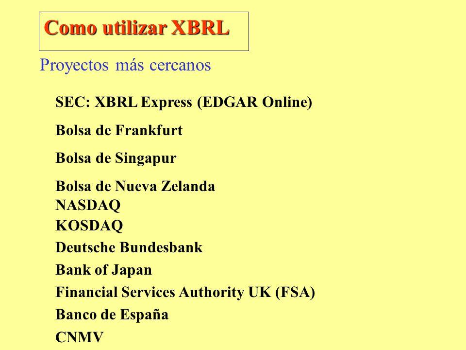 Como utilizar XBRL Proyectos más cercanos
