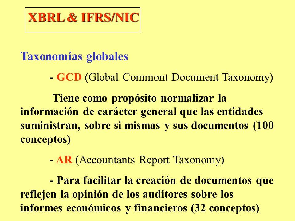 XBRL & IFRS/NIC Taxonomías globales