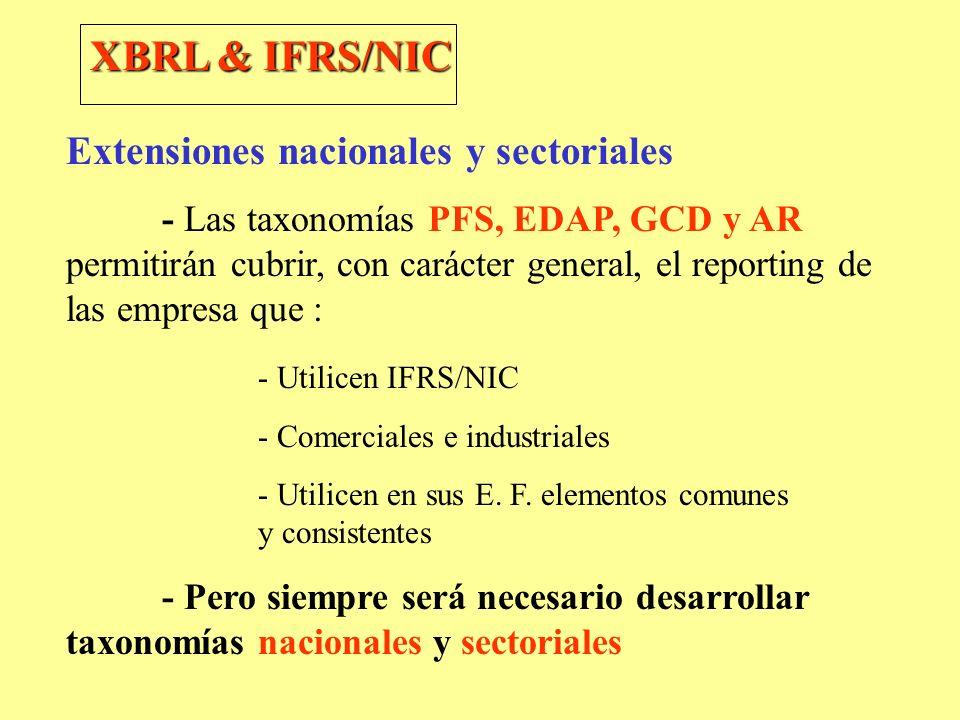 XBRL & IFRS/NIC Extensiones nacionales y sectoriales