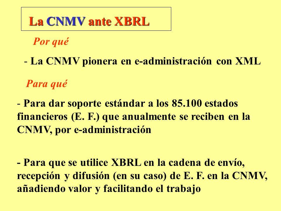 La CNMV ante XBRL Por qué