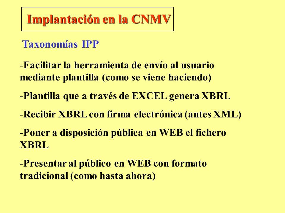 Implantación en la CNMV
