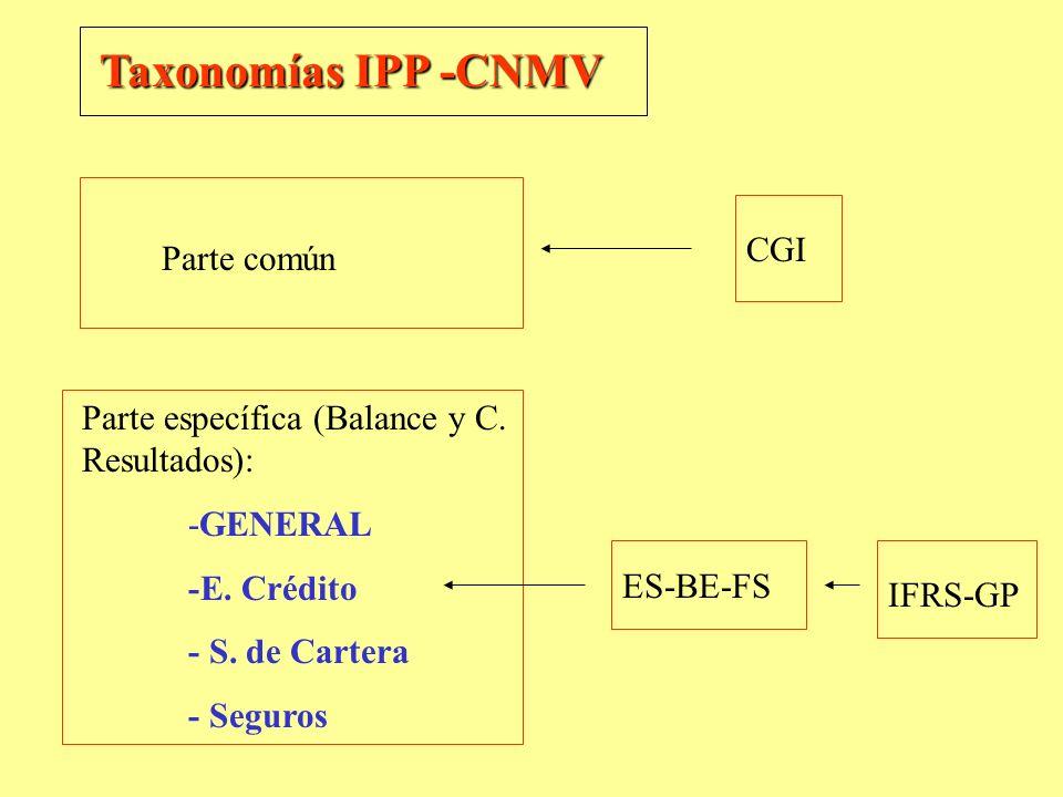 Taxonomías IPP -CNMV CGI Parte común