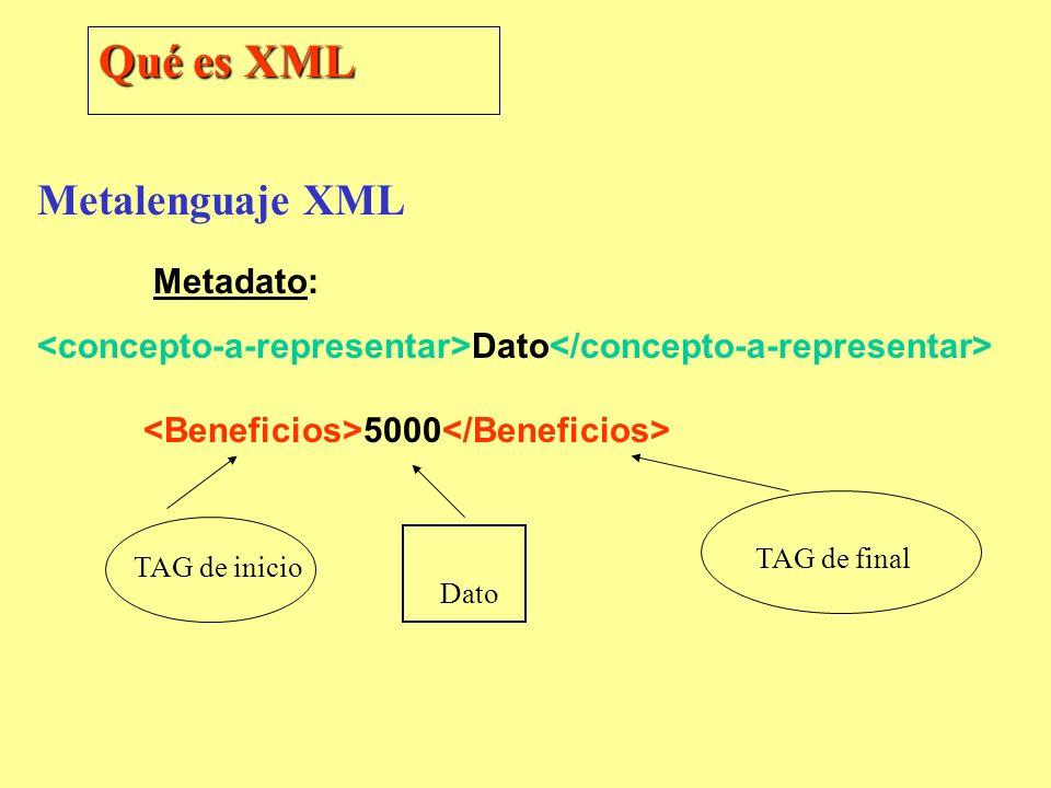 Qué es XML Metalenguaje XML Metadato: