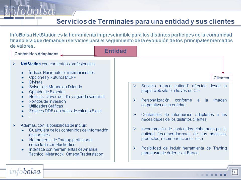 Servicios de Terminales para una entidad y sus clientes