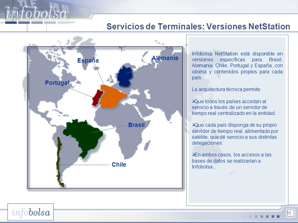 Servicios de Terminales: Versiones NetStation