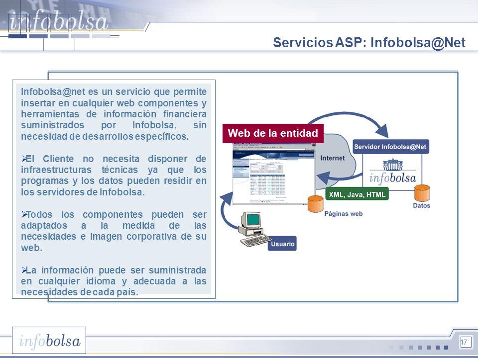 Servicios ASP: Infobolsa@Net