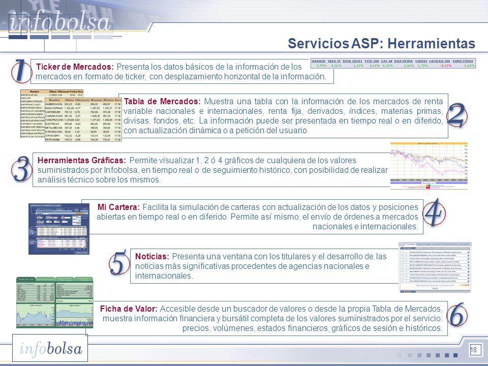 Servicios ASP: Herramientas
