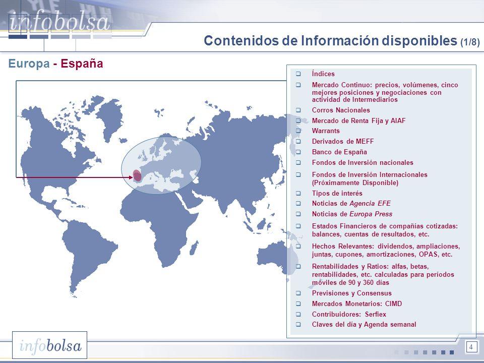 Contenidos de Información disponibles (1/8)