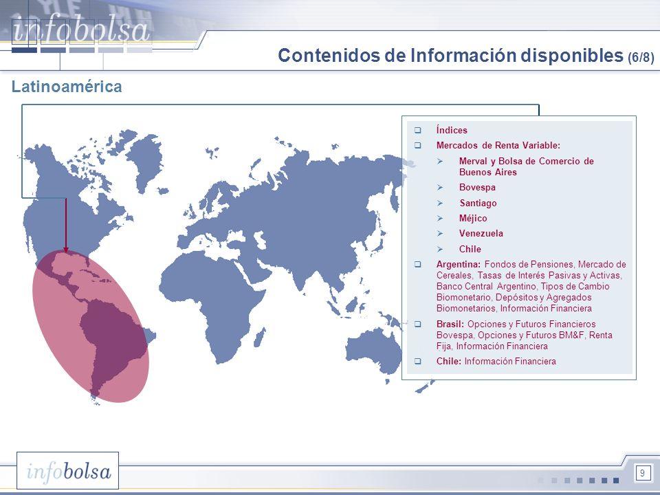 Contenidos de Información disponibles (6/8)